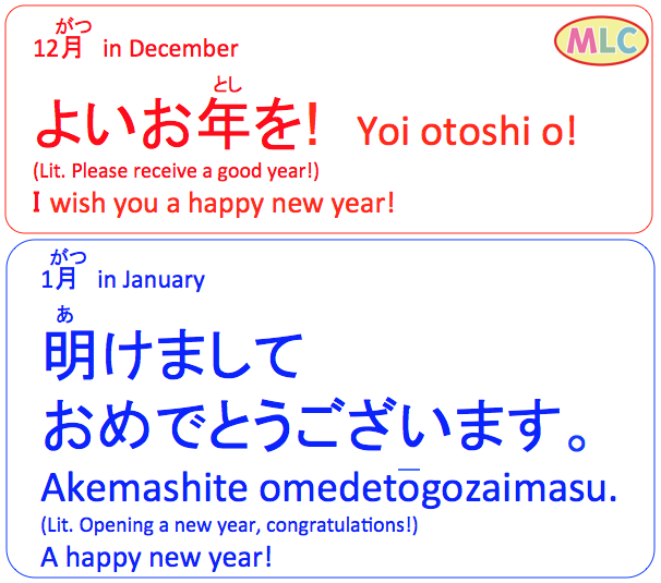 Pin On Learn Japanese Happy new year (and other greetings) in japanese. pinterest