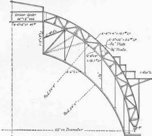 Fig 211 Semi Section Dome At Rahway N J