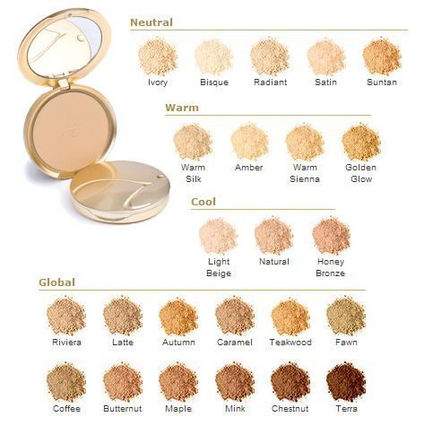 Jane Iredale Pure Pressed Base: rated 4.0 out of 5 by MakeupAlley.com members. Also, listed under BEST on Paula's Choice.