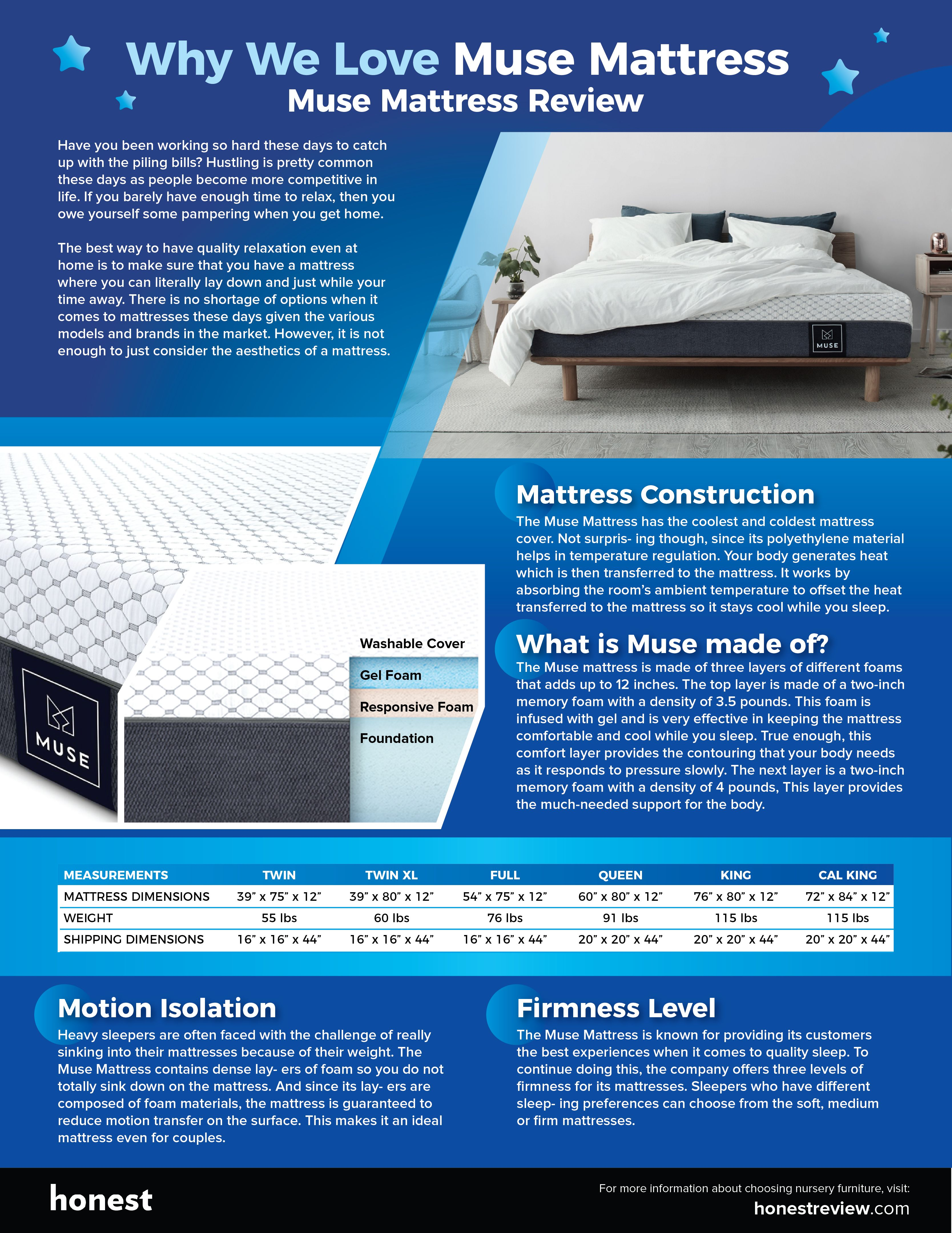 Muse Mattress has the coldest cover in the industry hands