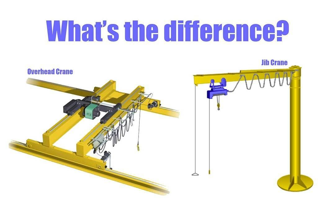 Overhead Crane Assembly : Do you know the difference between a jib and an overhead