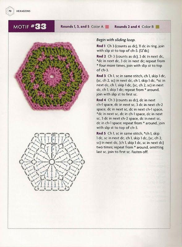 SOLO PUNTOS: Hexágonos crochet | crochet | Pinterest | Crochet ...