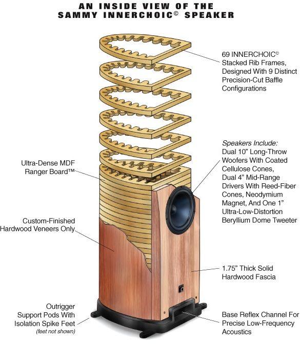 the sound station loudspeaker plans pinterest acoustique haut parleur et enceintes acoustique. Black Bedroom Furniture Sets. Home Design Ideas