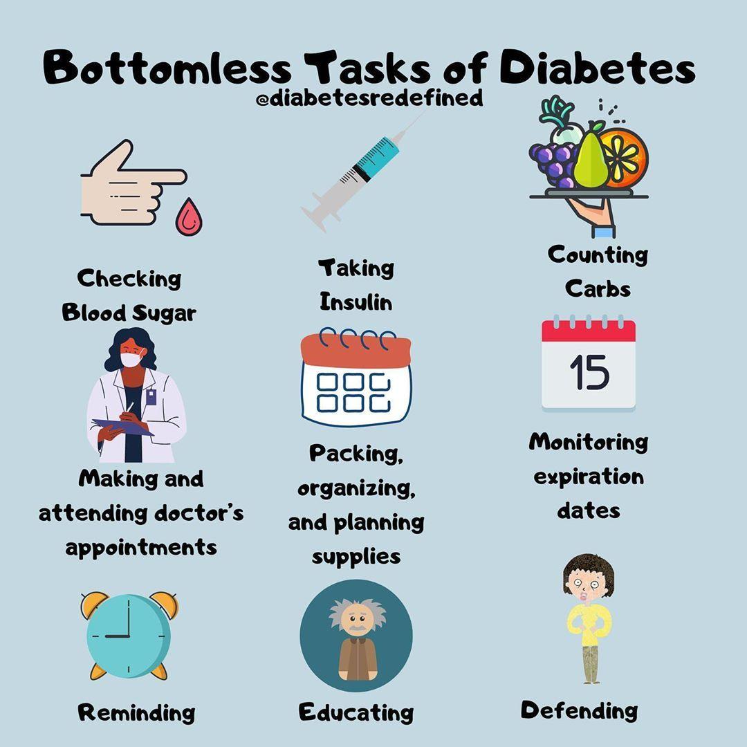 Diabetesawareness Diabetes Quotes Type One Diabetes Type 1 Diabetes