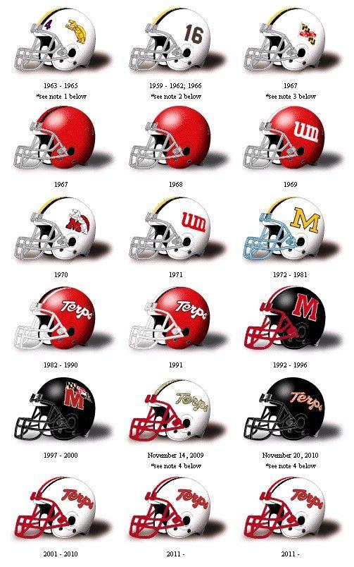 Denver Broncos Helmet History : denver, broncos, helmet, history, Helmet, History, Football, Helmets,, Terrapins,, University, Maryland