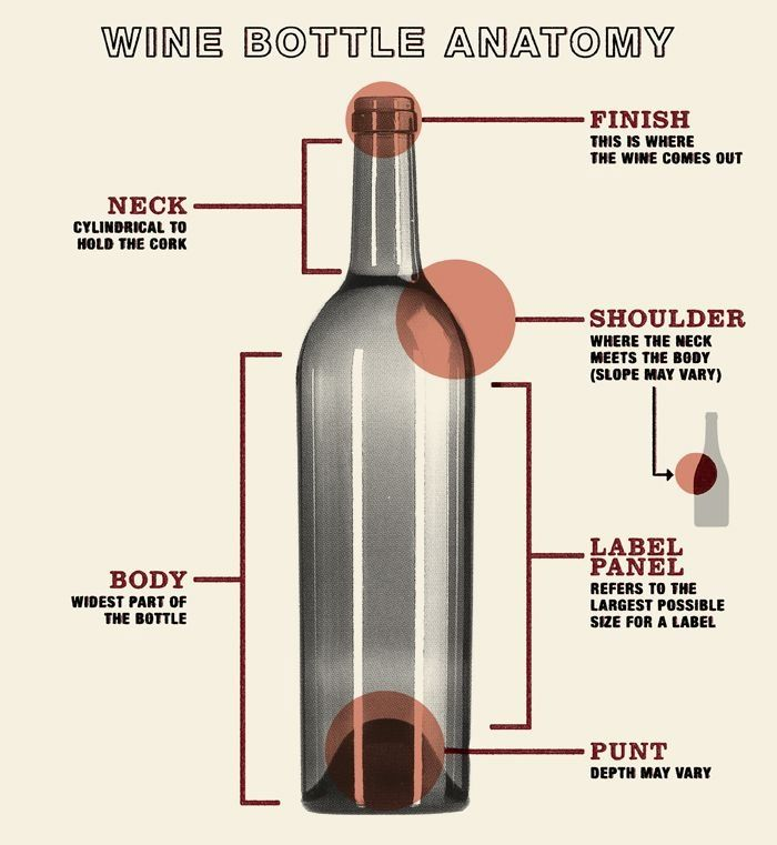 The Perfect Wine Tips. Unless you possess an infinite wine