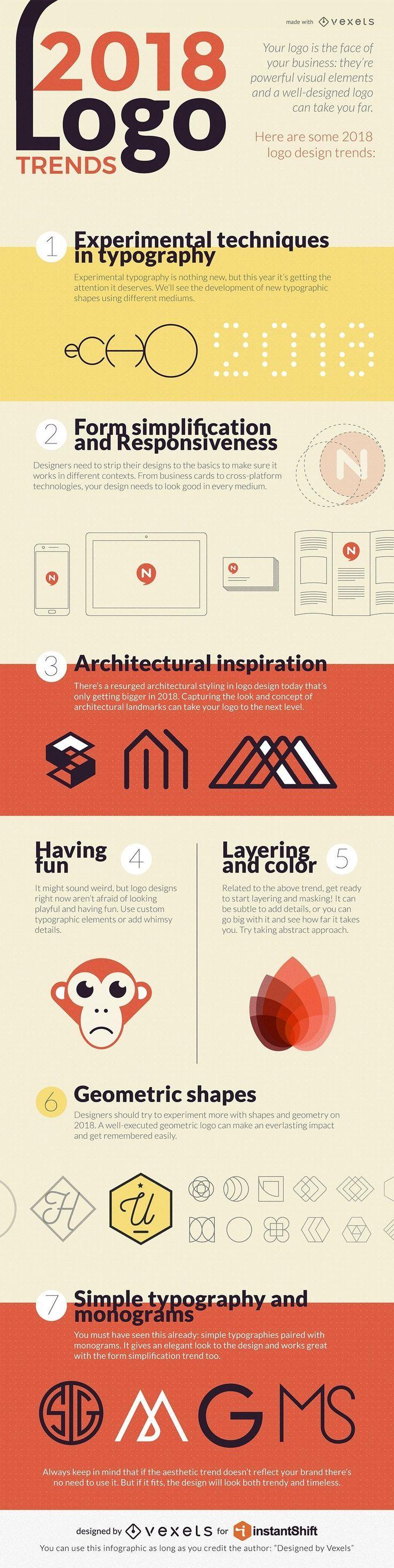 2018 Logo Design Trends -  Infographic