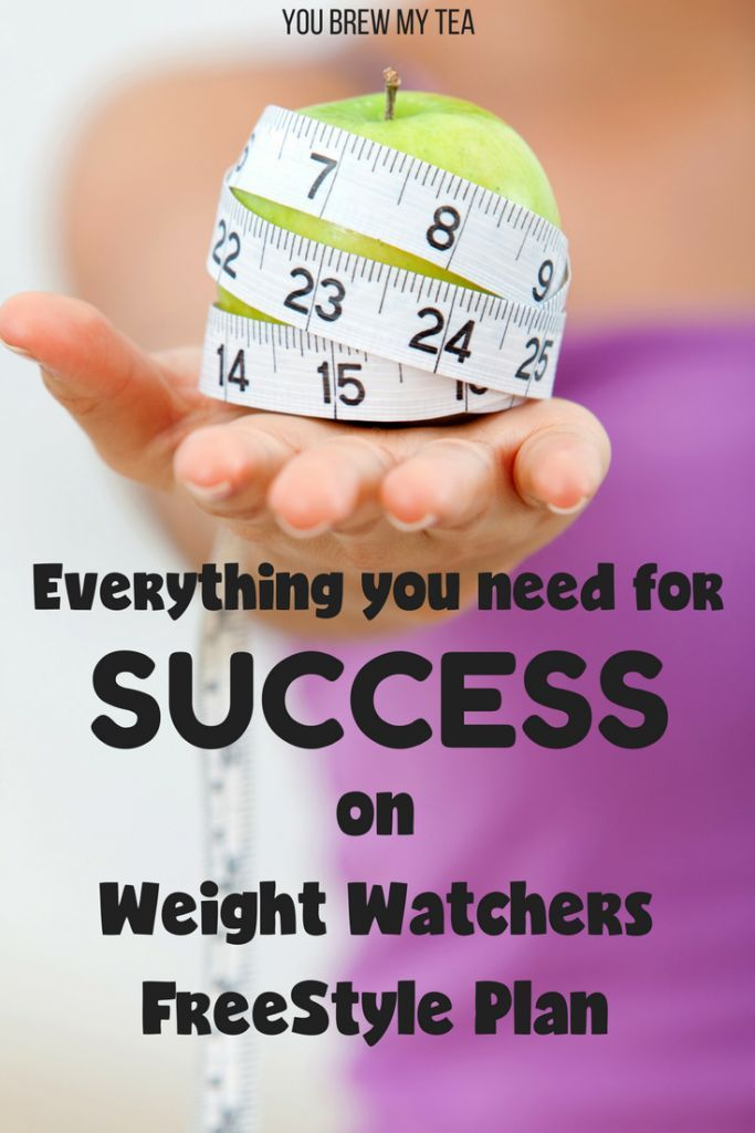 Weight Watchers FreeStyle Program Must Haves for Success - Best