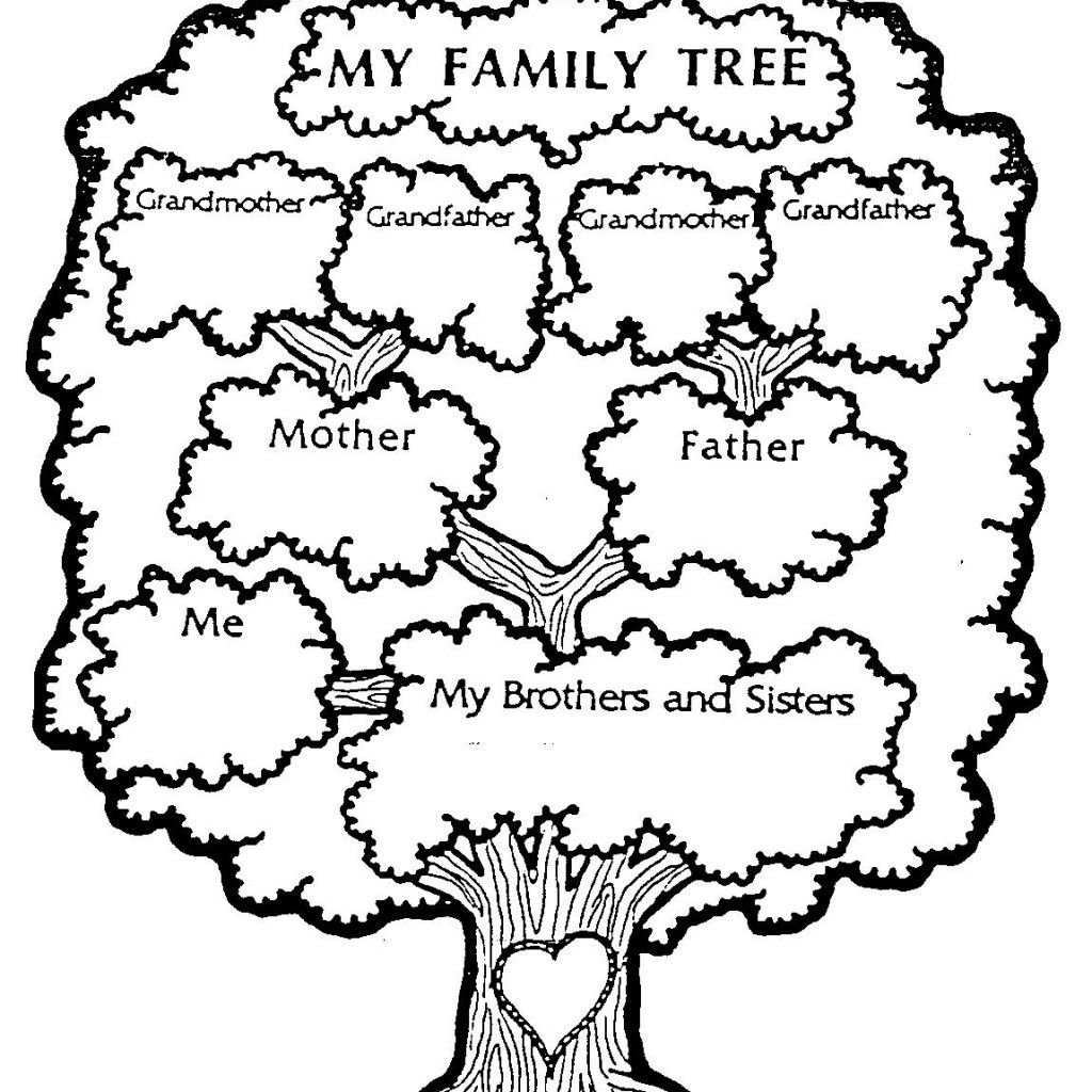 family tree coloring page # 3