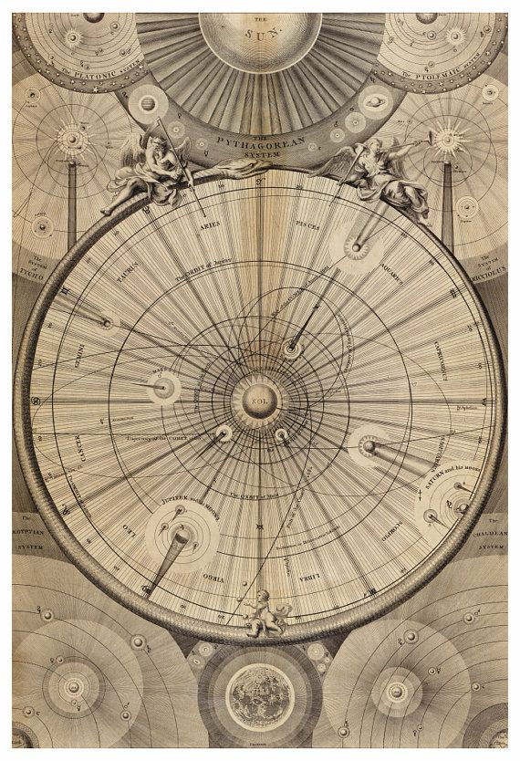 Science art - Wright\'s Celestial Map of the Universe (1742 ...