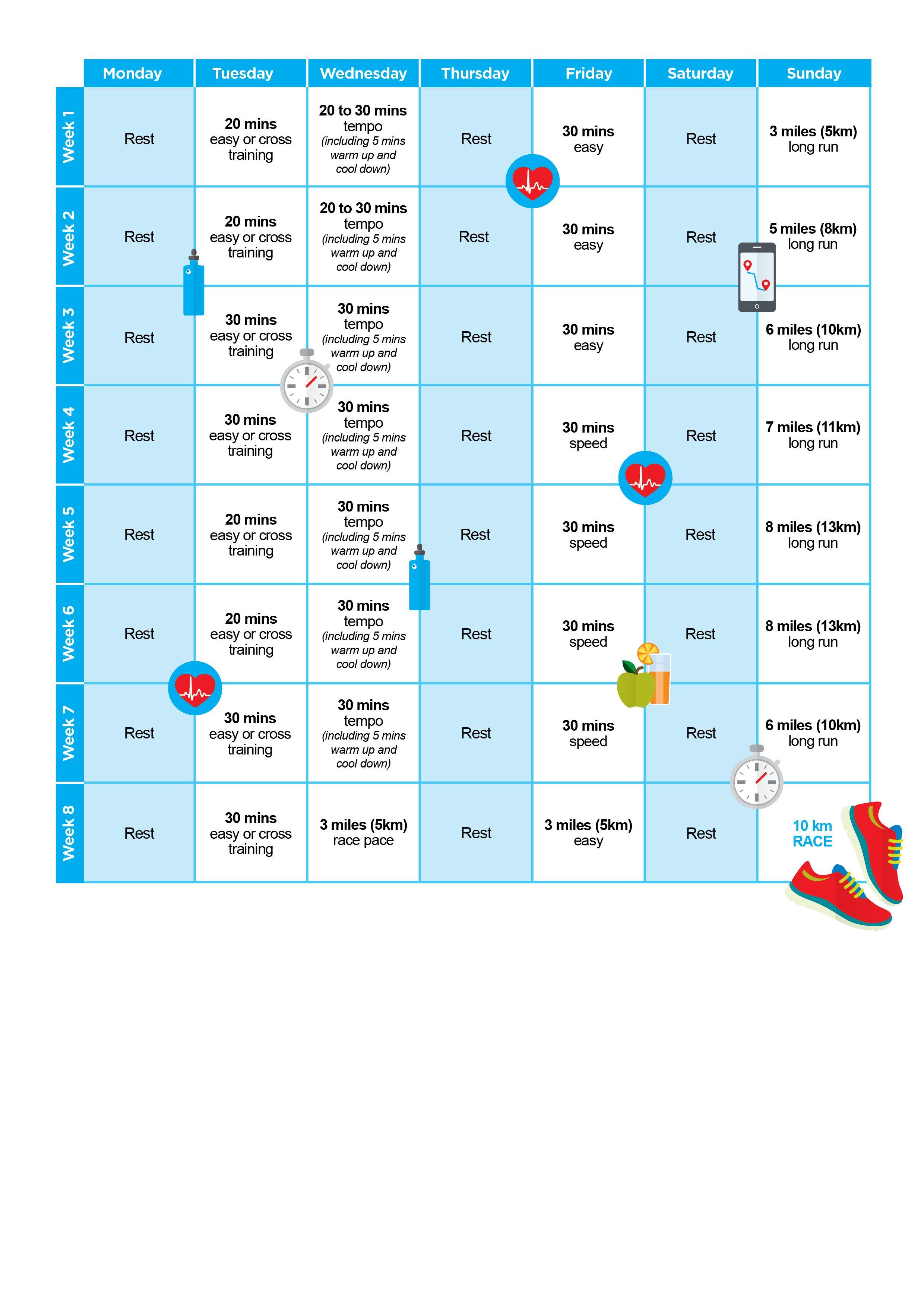 10km running programme - intermediate