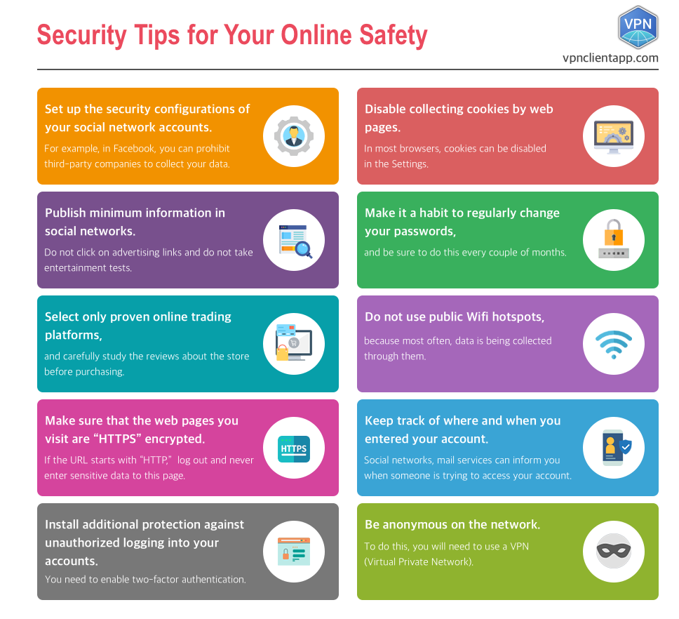 Infographic Security Tips For Your Online Safety Cyber Security Awareness Cyber Security Awareness Month Cybersecurity Infographic
