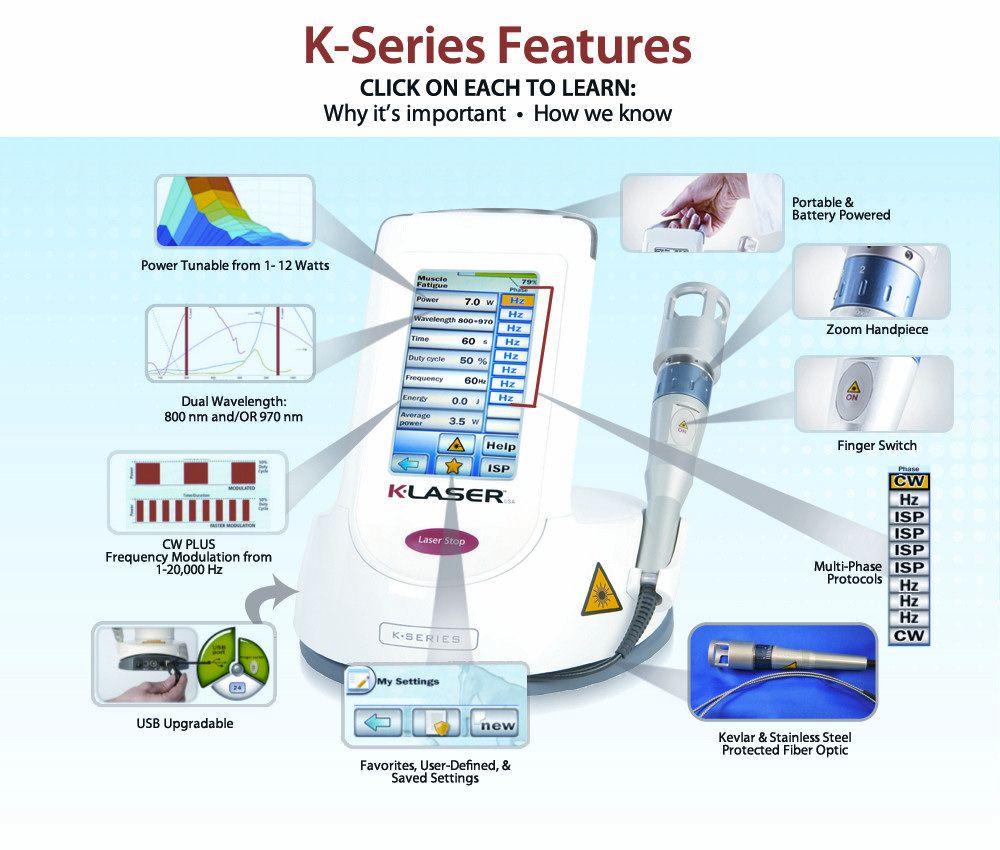 K-Series | K-Laser USA | Laser Therapy | Laser treatment
