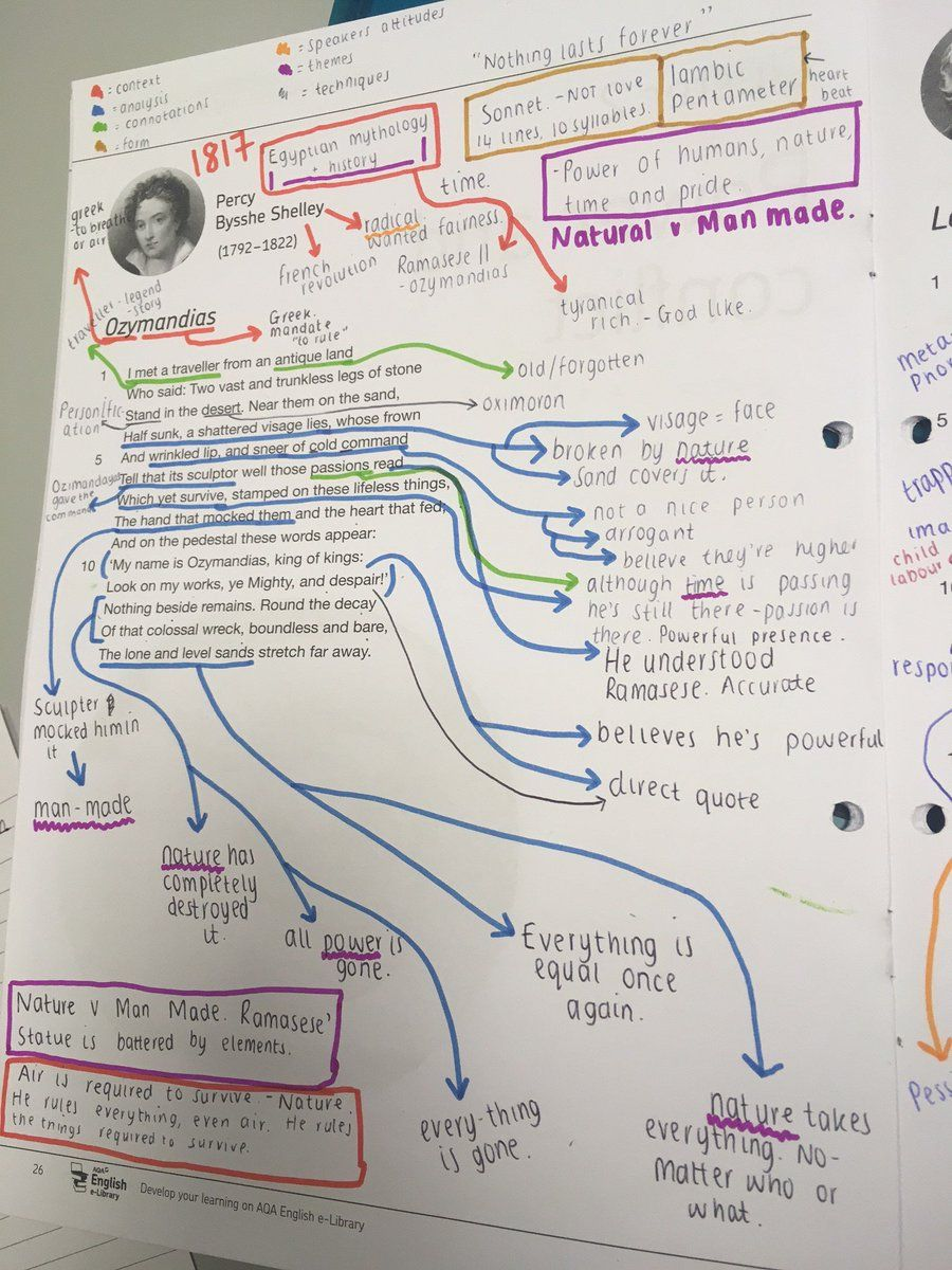 What a great example of poetry annotation. poetry
