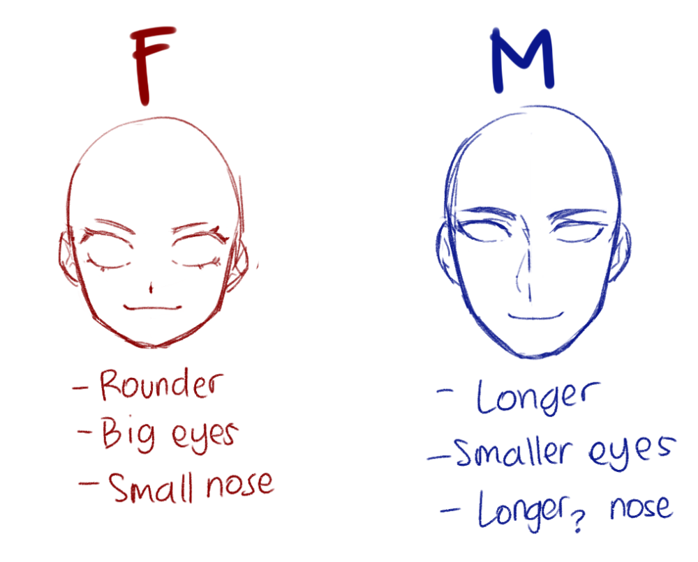 Nose And Mouth Reference By Frankenstec Deviantart Com On Deviantart Mouth Drawing Anime Mouth Drawing Manga Mouth