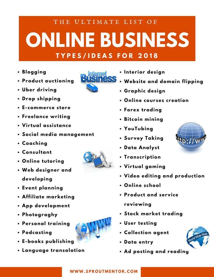 50 HighPaying Online Jobs For 2019 Online business