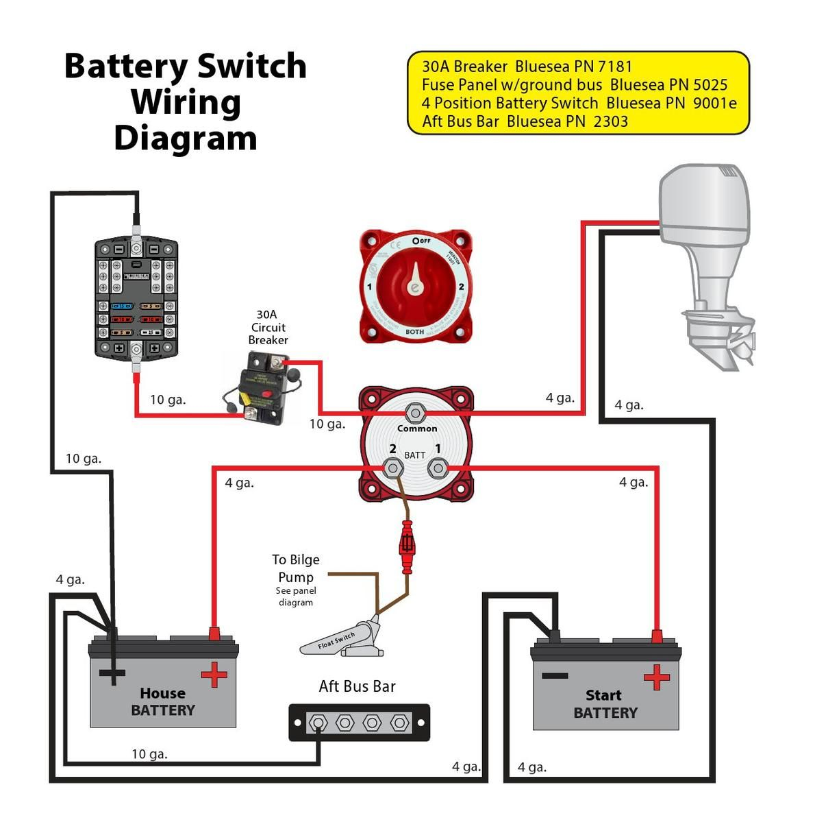 Pin by Rick Herrick on Fresh water boating | Boat battery ... Jon Boat Wiring Diagram Hp on