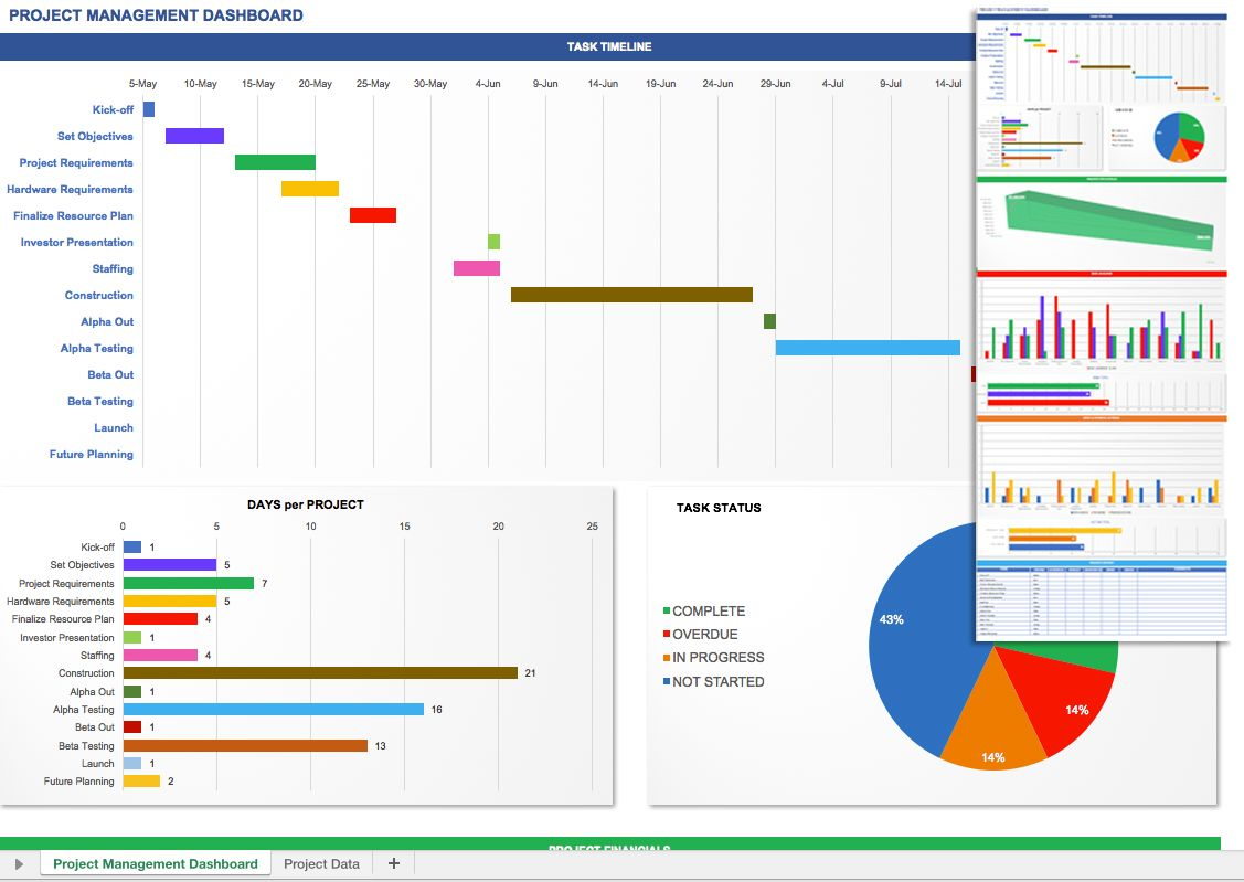 Free Excel Dashboard Templates Project Management Dashboard