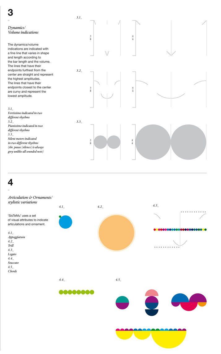 SisTeMu - Lesquatrestacions by Studio Mot