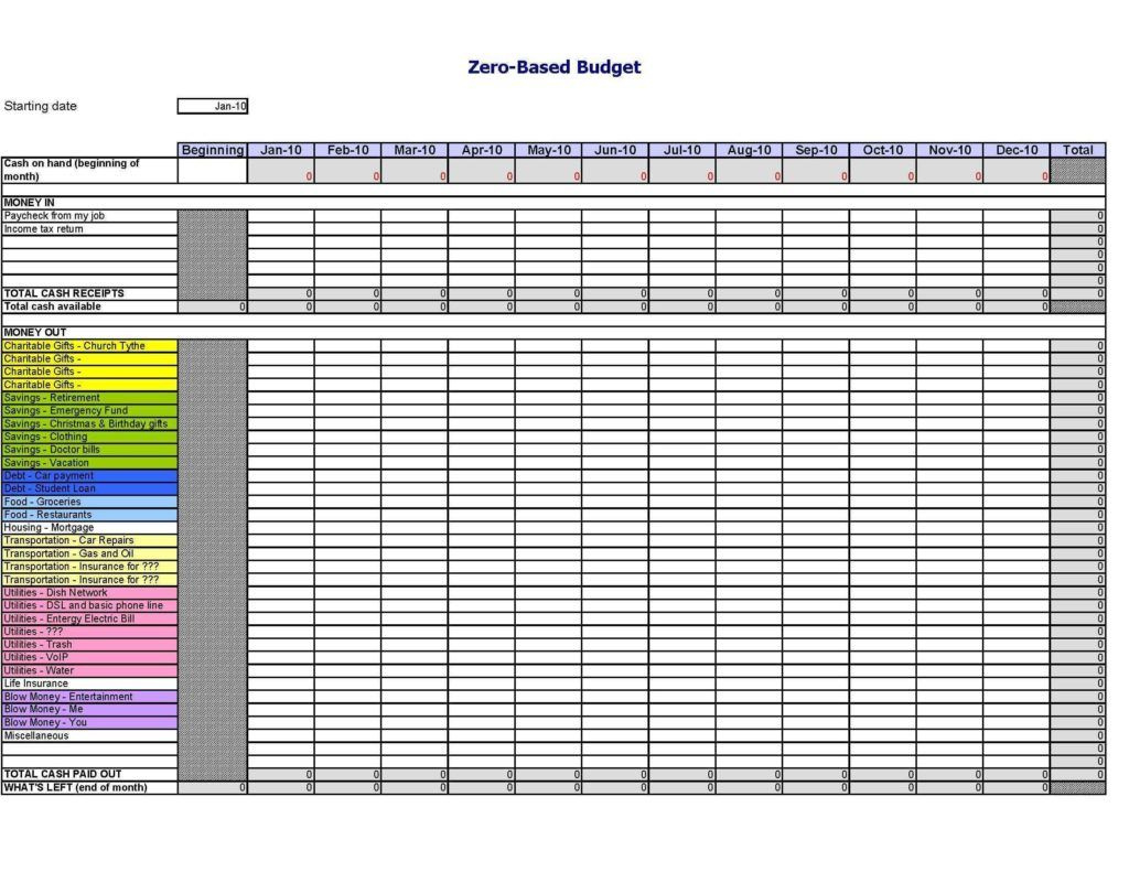 Excel Spreadsheet For Monthly Expenses Budget Spreadsheet Template Excel Budget Template Budget Spreadsheet