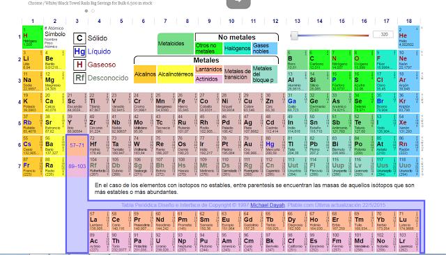Ciencias de joseleg 1 introduccin a la tabla peridica colegio ciencias de joseleg 1 introduccin a la tabla peridica urtaz Choice Image