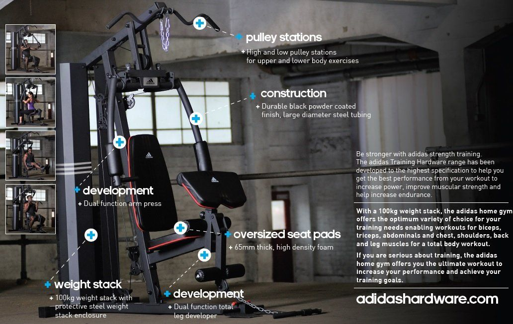 batería Absay voltereta  Adidas Home Gym ADBE-10250   Home gym, Gym, At home gym