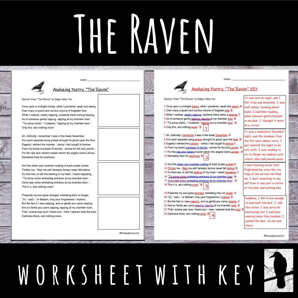 Analyze The Poem The Raven By Edgar Allen Poe With Images
