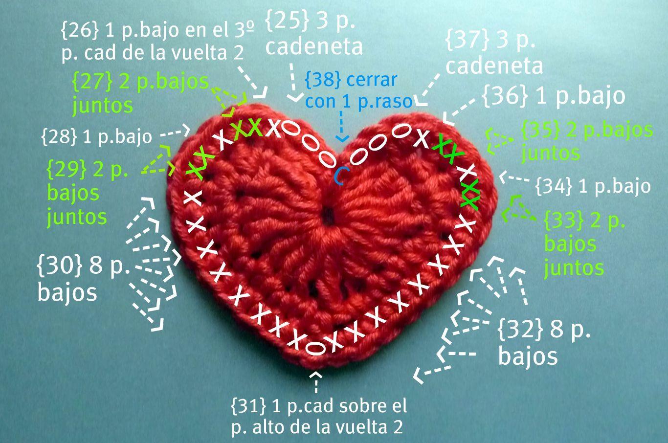 Anatomía de un corazón de ganchillo en 3 vueltas {A crochet heart ...