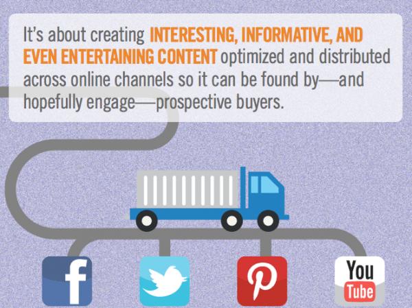 Inbound Marketing #slideshow