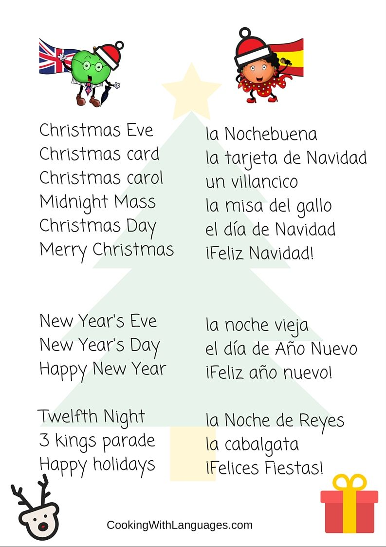 Spanish Christmas Traditions & Christmas Vocabulary | Feliz Navidad ...