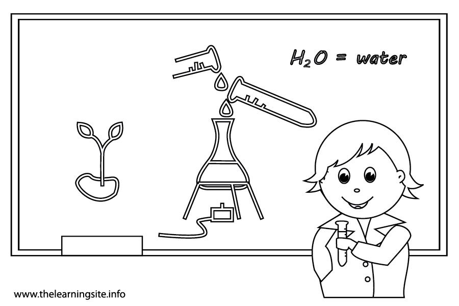Free Science Coloring Pages - Enjoy Coloring | School Stuff ...