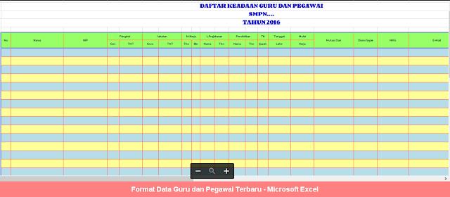 Format Data Guru Dan Pegawai Terbaru Microsoft Excel Microsoft Excel Microsoft Pendidikan