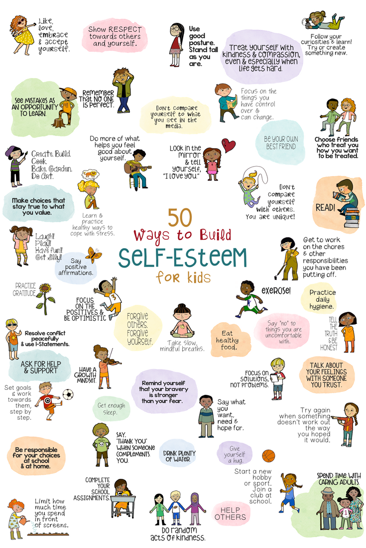 How Can We Help Kids With Self >> Self Esteem School Counseling Game Lesson 50 Ways To Build Self
