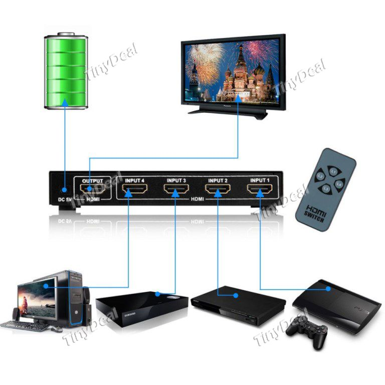 4 Port 3D 1080P Video HDMI Switcher Splitter with IR