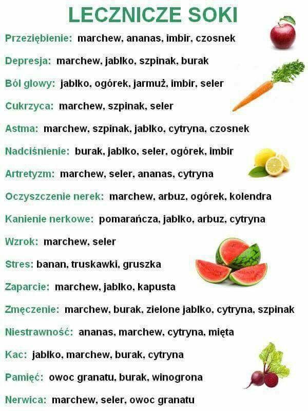 Lecznicze Soczki Healthy Drinks Food Workout Food