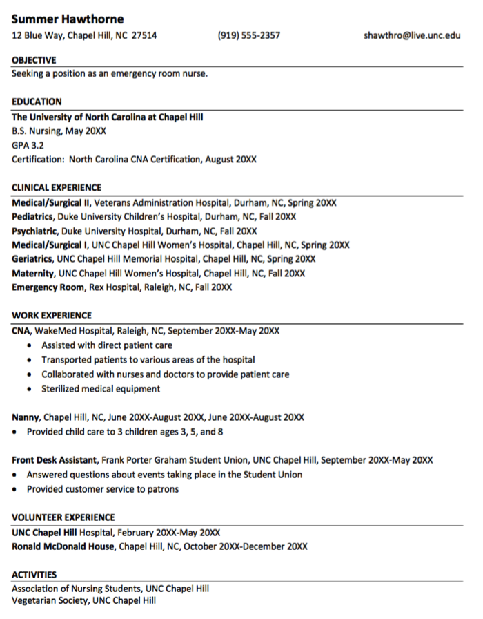 Sample Emergency Room Nurse Resume