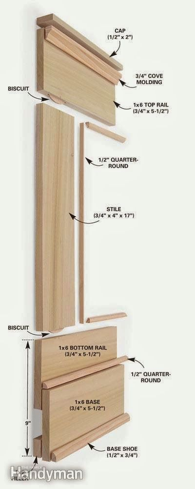 handyman wainscoting guide - one of the best I've found.