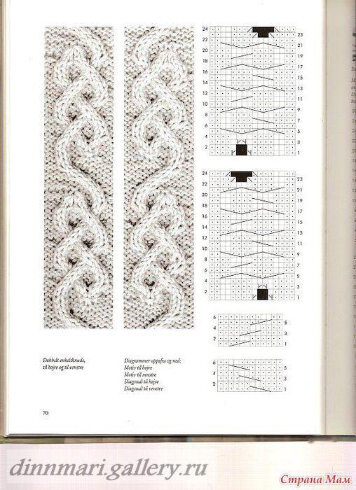 кельтские узоры спицами 20 тыс изображений найдено в яндекс