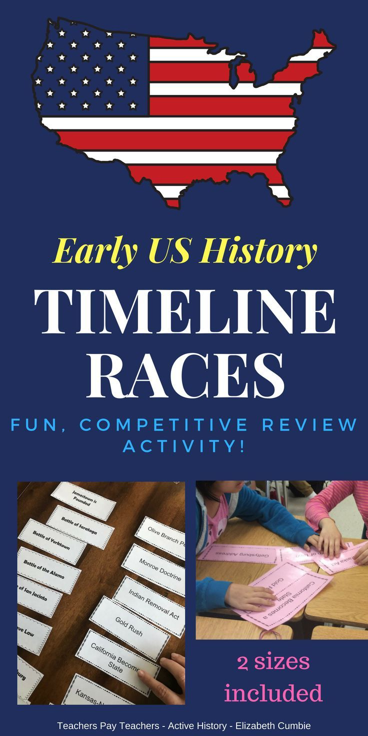 US History Timeline Races: Sequencing Activity Great for ...