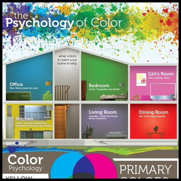 Psychology Of Color Infographic Accent Colors Bedroom Bedroom Color Blue Color Color Psychology Color Paint Your House Color Psychology Room Colors