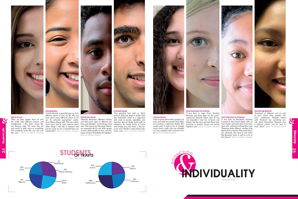 Travis High School, Richmond, Texas/Student Life Spread/Individuality