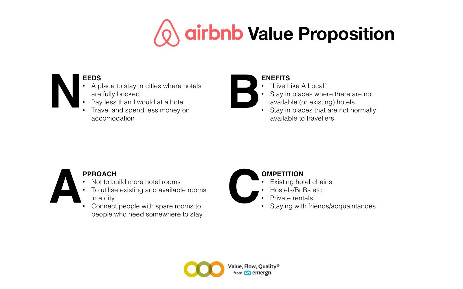 A Value Proposition Framework For Product Managers With