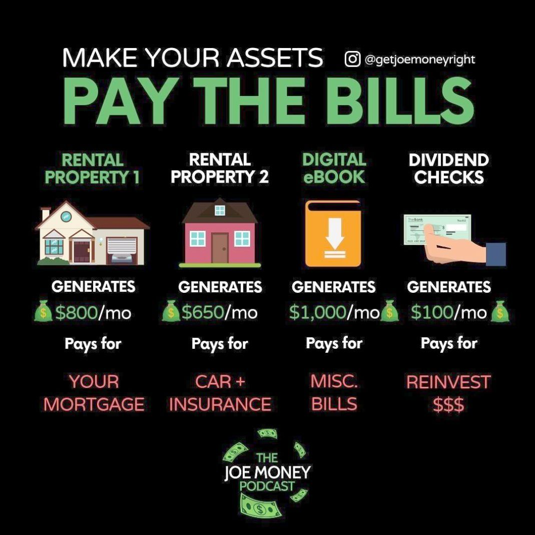 Home Business Tax Laws And Placer County Home Business License Another Business By Investing 10 Lakhs Money Management Advice Business Money Finance Investing