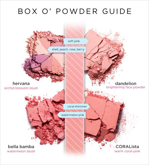 benefit: box o powder shade guide for pink and coral blushes