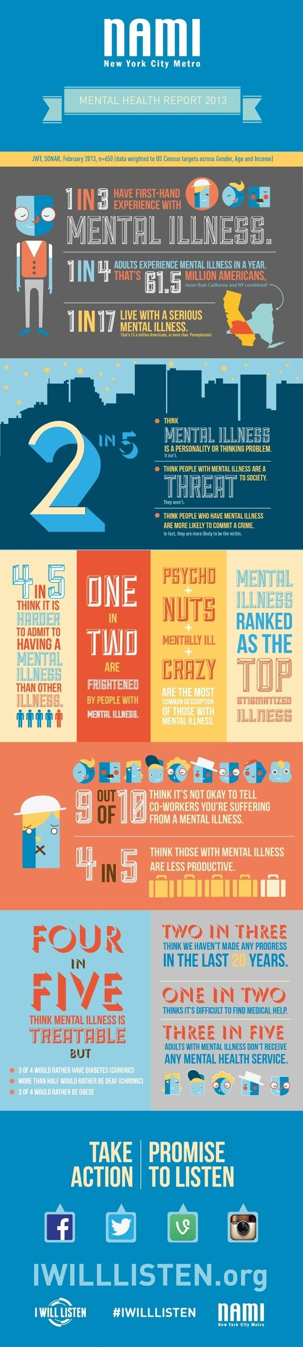 World Mental Health Day Oct 10th