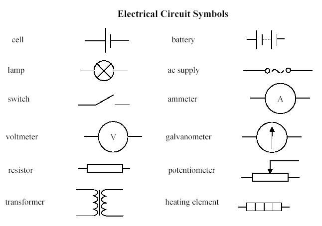Electrical Circuit Symbols Electrical Circuit Symbols Science Electricity Science Unit Studies