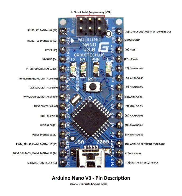 Arduino Nano Pin Description