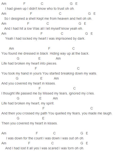 Sia - Dressed In Black Chords Capo 3 | Sia | Pinterest | Ukulele ...