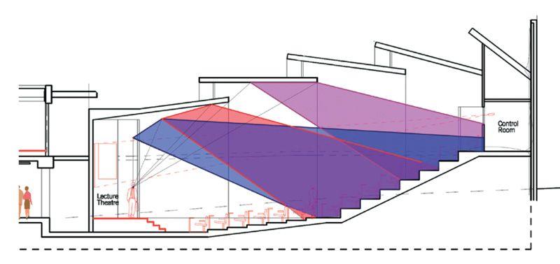 Auditorium Seating Design Standards Of design changes were all ARQ - plan maison sketchup gratuit