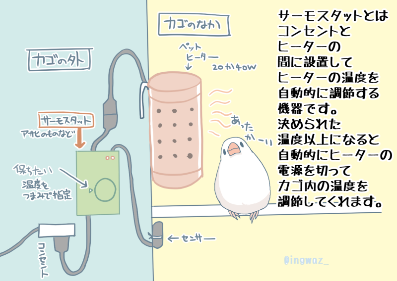 Pin By Kayoko Fukui On とりまんが In 2021 Box Comics